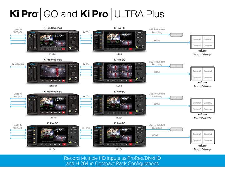 AJA Ki Pro Ultra Plus: Expand Your Recording/Playback Options