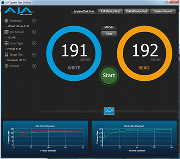 AJA System Test: Drive Performance Stats You Can