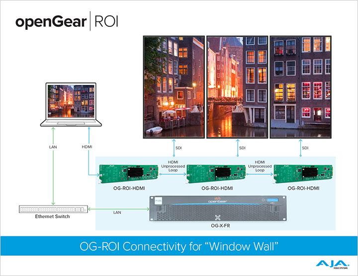 openGear ROI Window Wall Workflow