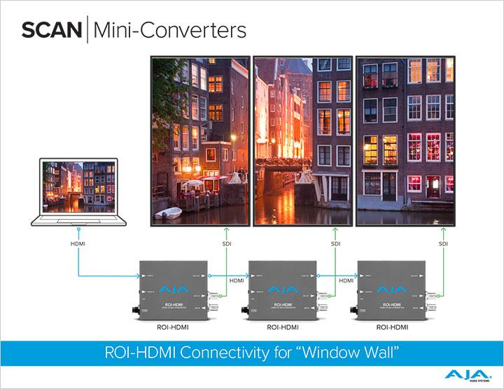 ROI Window Wall Workflow