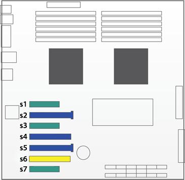 Z800 slot configuration