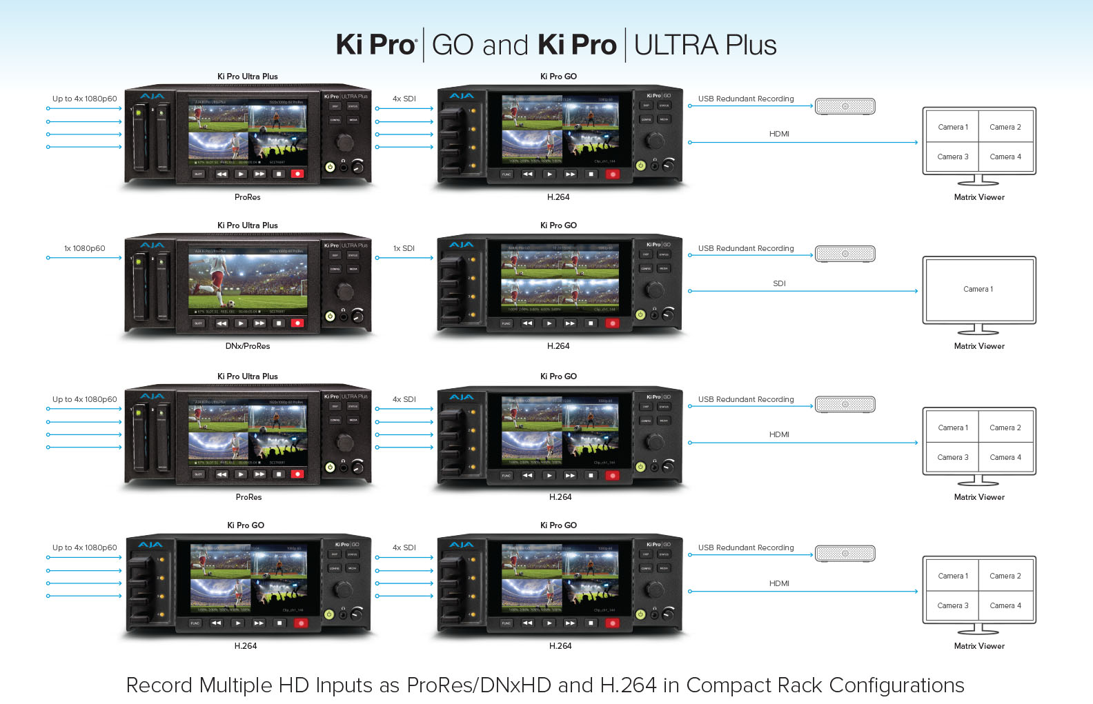Ki Pro GO - Multi-Channel H 264 Recorder - Digital Recorders